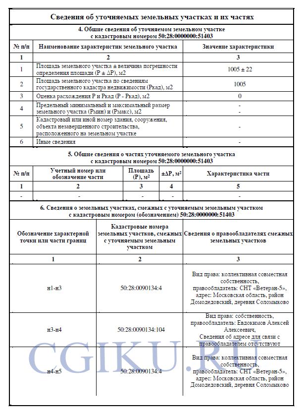Образец документа о межевании земельного участка