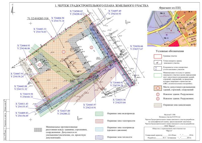 Как выглядит градостроительный план земельного участка фото